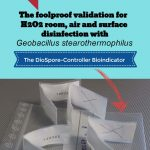 Disinfection validation testing