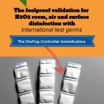 H2O2 disinfection validation